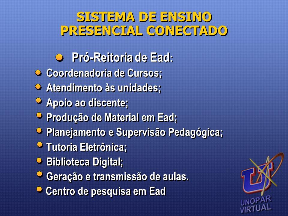 SISTEMA DE ENSINO PRESENCIAL CONECTADO Pró-Reitoria de Ead : Coordenadoria de Cursos; Atendimento às unidades; Apoio ao discente; Produção de Material