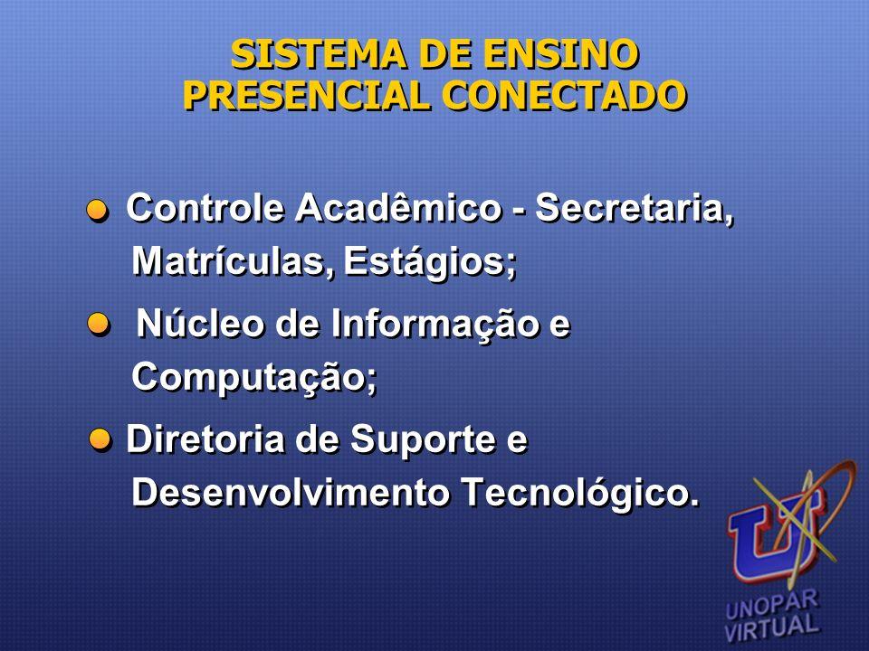 Controle Acadêmico - Secretaria, Matrículas, Estágios; Núcleo de Informação e Computação; Diretoria de Suporte e Desenvolvimento Tecnológico. Controle