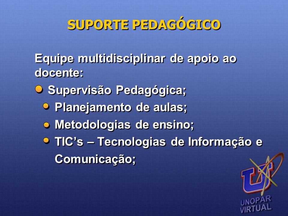 Equipe multidisciplinar de apoio ao docente: Supervisão Pedagógica; Planejamento de aulas; Metodologias de ensino; TICs – Tecnologias de Informação e