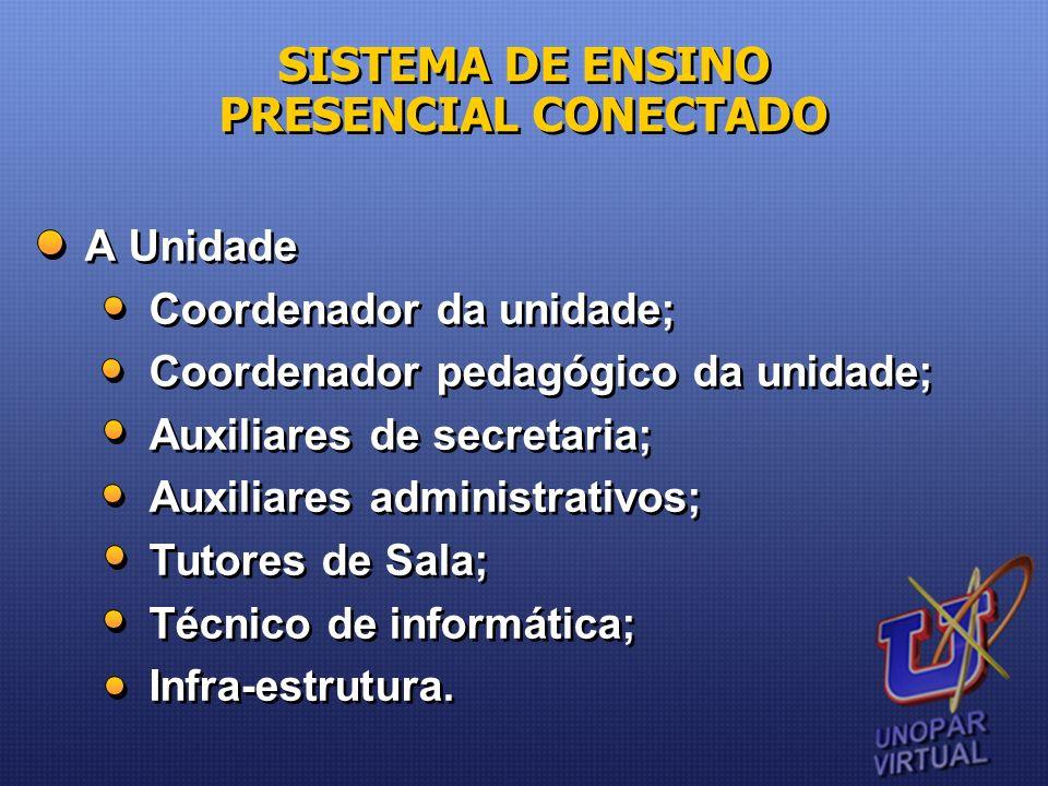 A Unidade Coordenador da unidade; Coordenador pedagógico da unidade; Auxiliares de secretaria; Auxiliares administrativos; Tutores de Sala; Técnico de