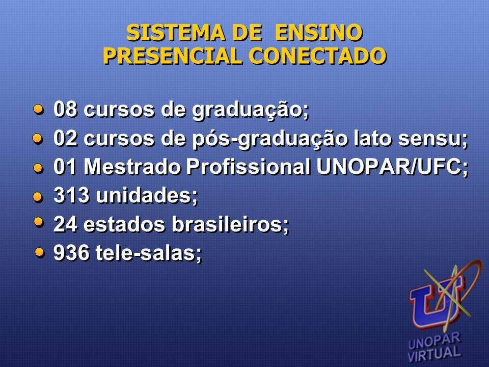 SISTEMA DE ENSINO PRESENCIAL CONECTADO 08 cursos de graduação; 02 cursos de pós-graduação lato sensu; 01 Mestrado Profissional UNOPAR/UFC; 313 unidade