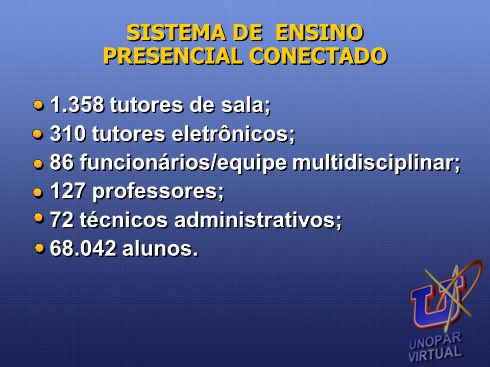 SISTEMA DE ENSINO PRESENCIAL CONECTADO 1.358 tutores de sala; 310 tutores eletrônicos; 86 funcionários/equipe multidisciplinar; 127 professores; 72 té