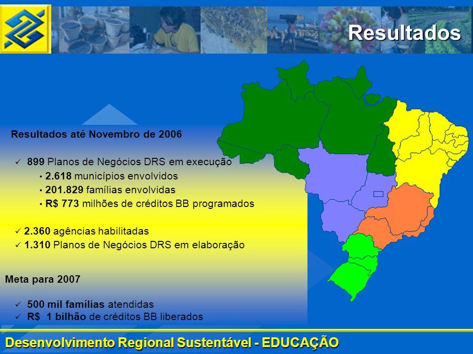Desenvolvimento Regional Sustentável - EDUCAÇÃO Resultados até Novembro de 2006 899 Planos de Negócios DRS em execução 2.618 municípios envolvidos 201