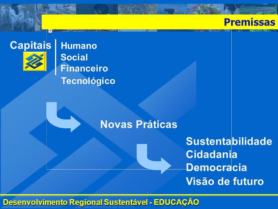 Desenvolvimento Regional Sustentável - EDUCAÇÃO Novas Práticas Sustentabilidade Cidadania Democracia Visão de futuro Capitais Humano Social Financeiro