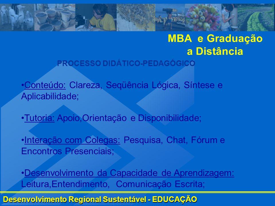 Desenvolvimento Regional Sustentável - EDUCAÇÃO MBA e Graduação a Distância PROCESSO DIDÁTICO-PEDAGÓGICO Conteúdo: Clareza, Seqüência Lógica, Síntese
