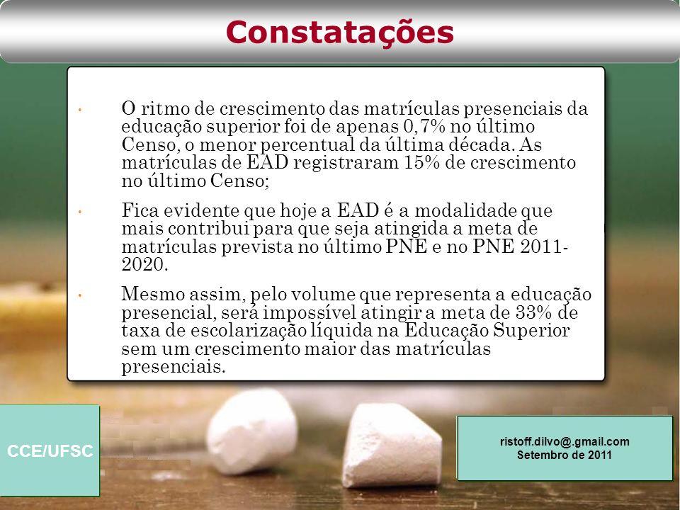 CCE/UFSC ristoff.dilvo@.gmail.com Setembro de 2011 O ritmo de crescimento das matrículas presenciais da educação superior foi de apenas 0,7% no último