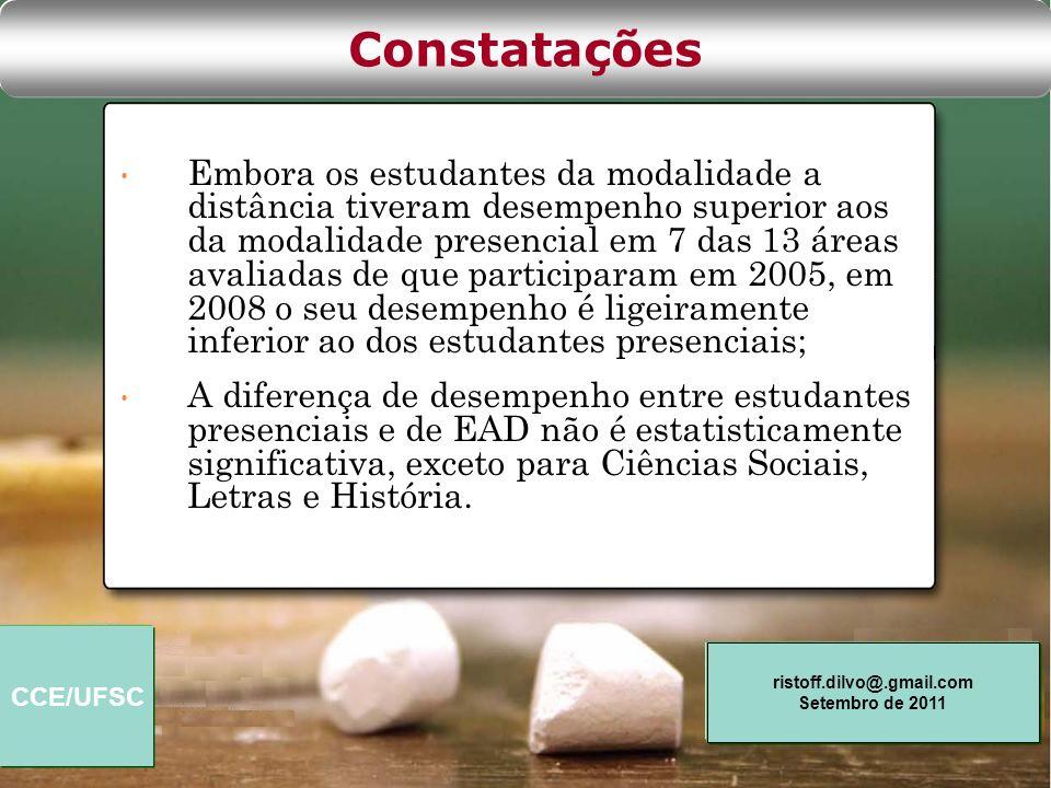 CCE/UFSC ristoff.dilvo@.gmail.com Setembro de 2011 Embora os estudantes da modalidade a distância tiveram desempenho superior aos da modalidade presen