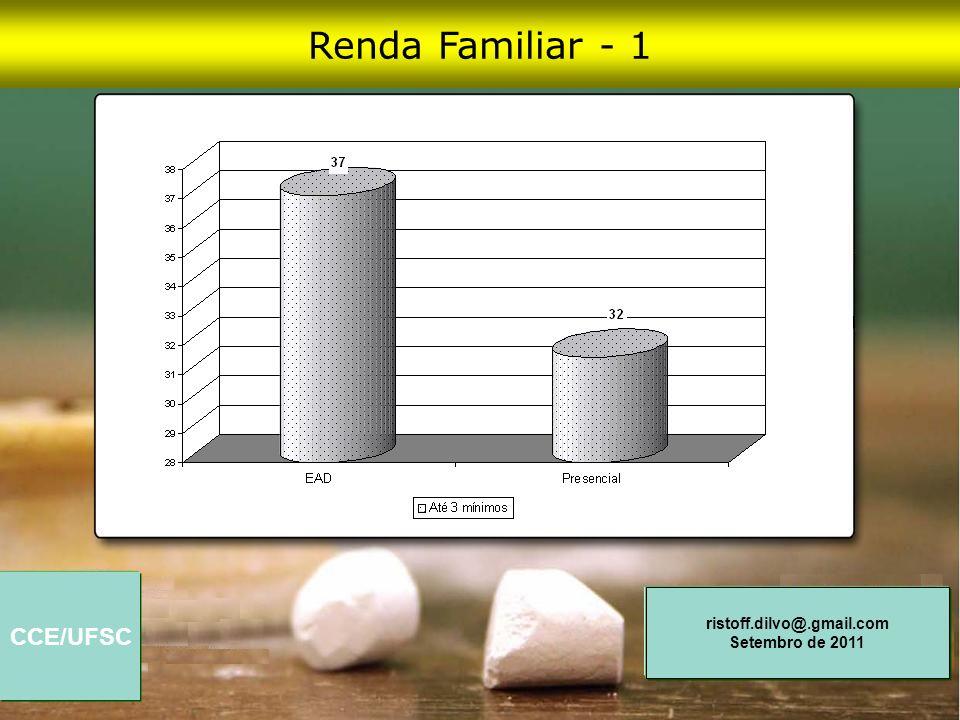 CCE/UFSC ristoff.dilvo@.gmail.com Setembro de 2011 Renda Familiar - 1