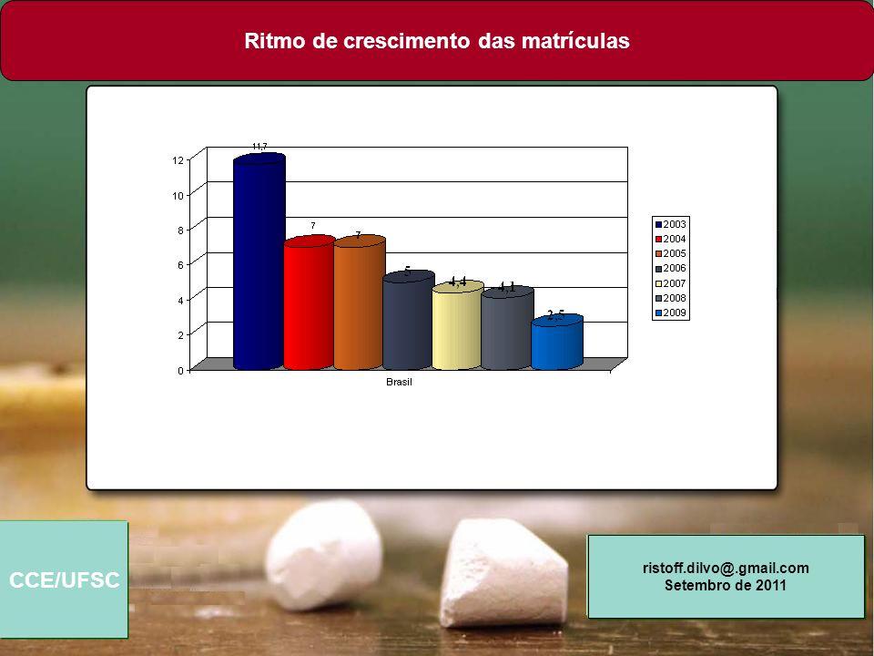 CCE/UFSC ristoff.dilvo@.gmail.com Setembro de 2011 Ritmo de crescimento das matrículas