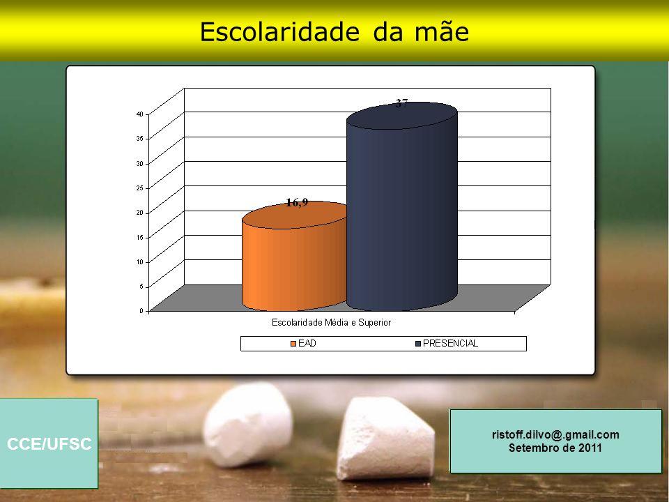 CCE/UFSC ristoff.dilvo@.gmail.com Setembro de 2011 Escolaridade da mãe