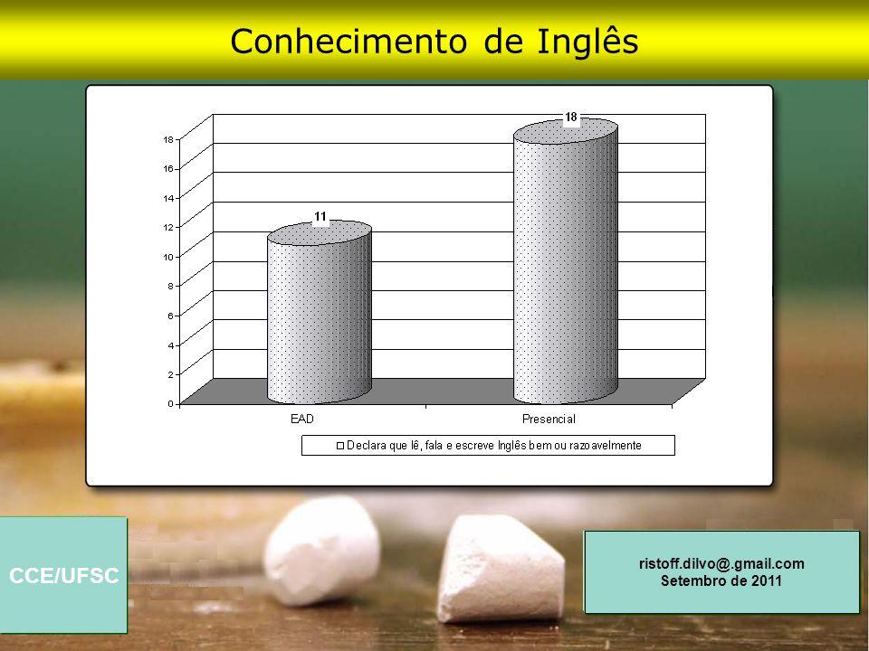 CCE/UFSC ristoff.dilvo@.gmail.com Setembro de 2011 Conhecimento de Inglês