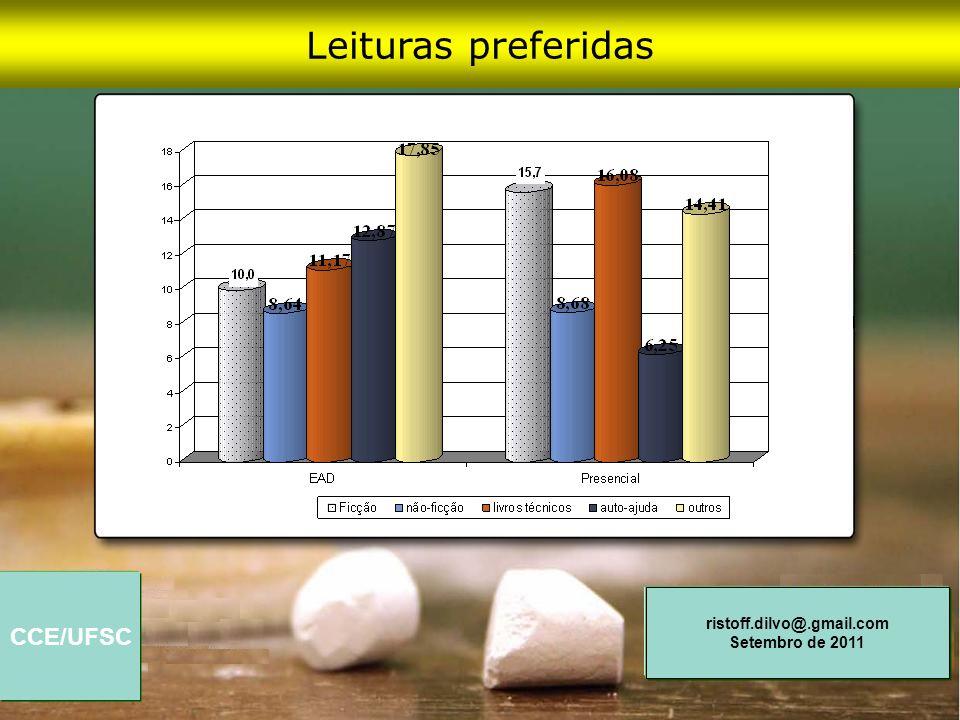 CCE/UFSC ristoff.dilvo@.gmail.com Setembro de 2011 Leituras preferidas