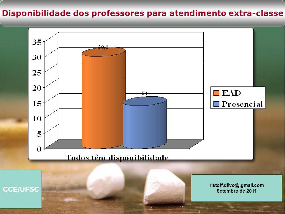 CCE/UFSC ristoff.dilvo@.gmail.com Setembro de 2011 Disponibilidade dos professores para atendimento extra-classe