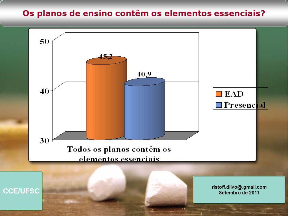 CCE/UFSC ristoff.dilvo@.gmail.com Setembro de 2011 Os planos de ensino contêm os elementos essenciais?