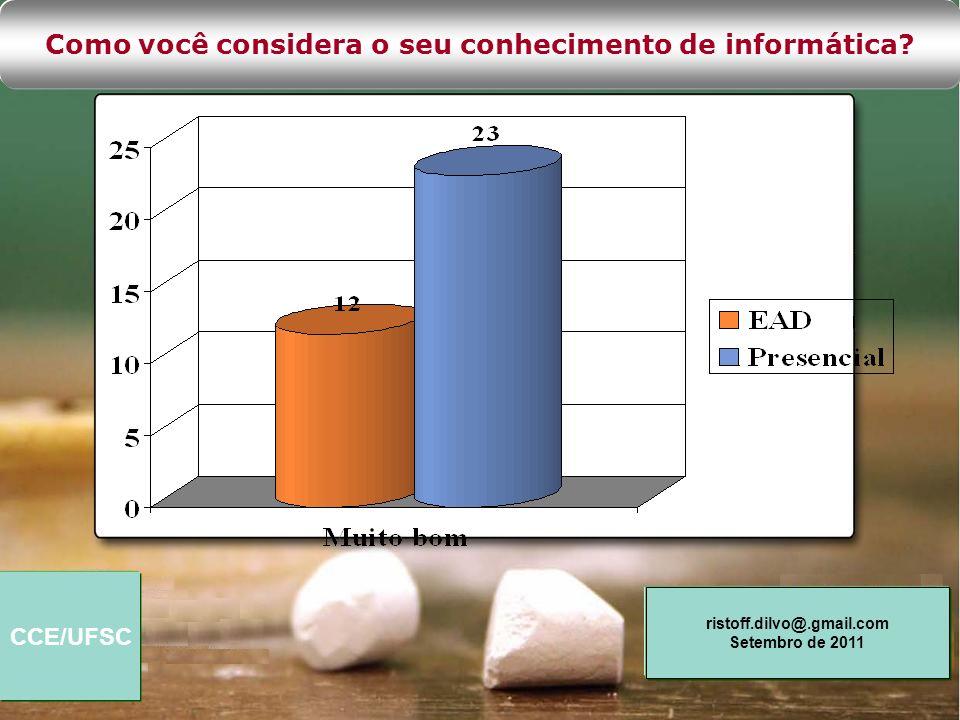 CCE/UFSC ristoff.dilvo@.gmail.com Setembro de 2011 Como você considera o seu conhecimento de informática?