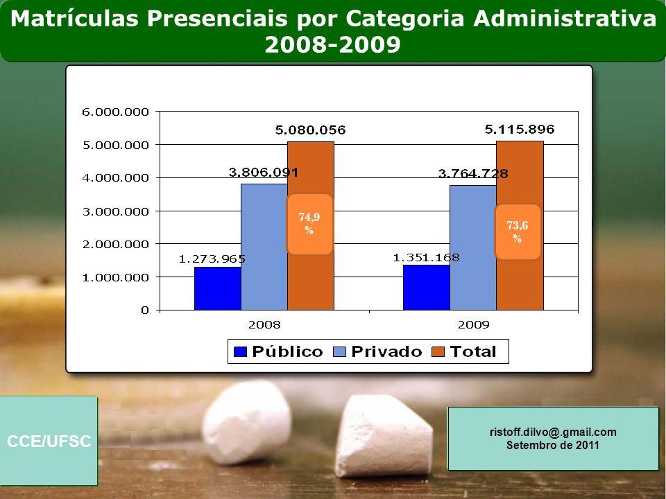 CCE/UFSC ristoff.dilvo@.gmail.com Setembro de 2011 Áreas com maior número de matrículas - 2009