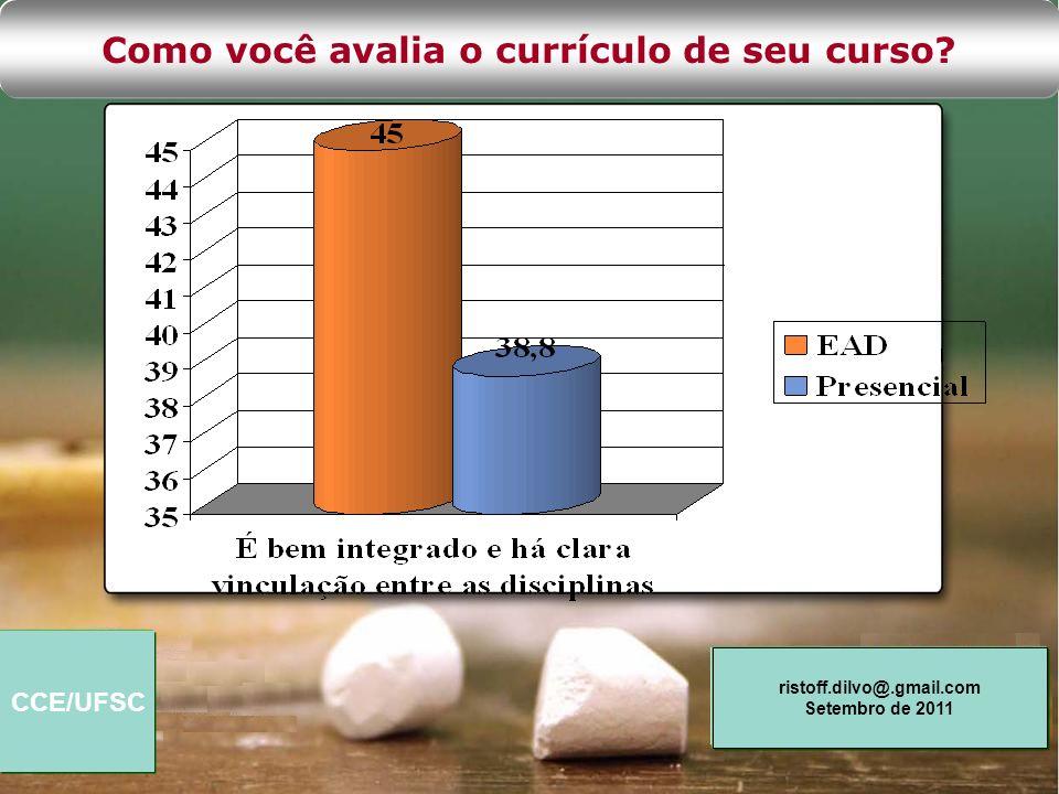 CCE/UFSC ristoff.dilvo@.gmail.com Setembro de 2011 Como você avalia o currículo de seu curso?