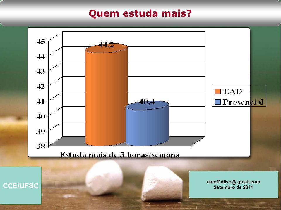 CCE/UFSC ristoff.dilvo@.gmail.com Setembro de 2011 Quem estuda mais?