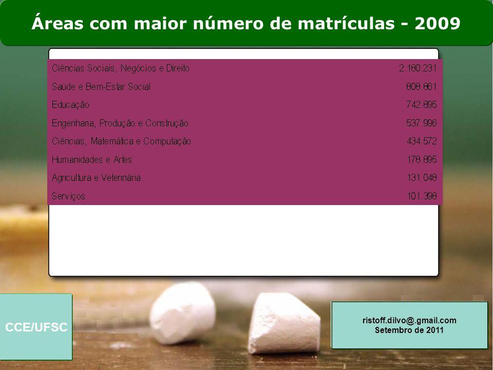 CCE/UFSC ristoff.dilvo@.gmail.com Setembro de 2011 GRADUAÇÃO EAD