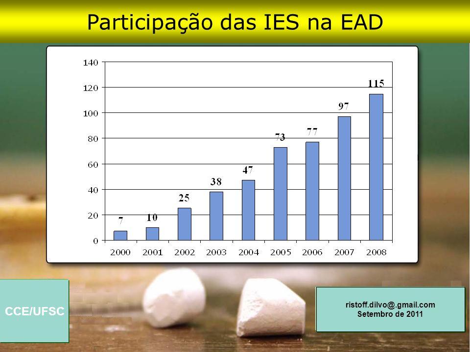 CCE/UFSC ristoff.dilvo@.gmail.com Setembro de 2011 Desempenho dos estudantes no Enade 2005