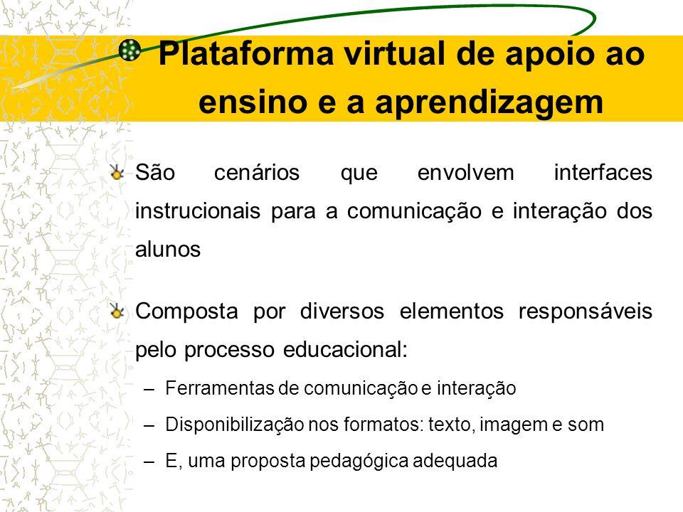 Plataforma virtual de apoio ao ensino e a aprendizagem São cenários que envolvem interfaces instrucionais para a comunicação e interação dos alunos Co
