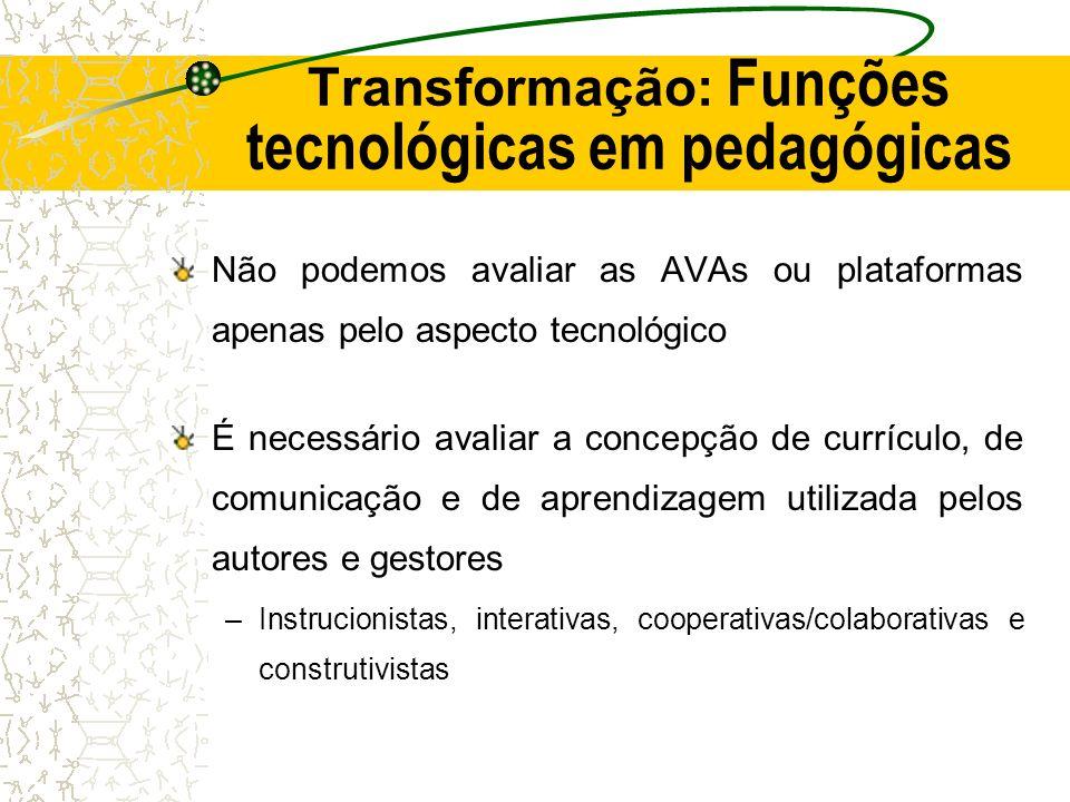 Transformação: Funções tecnológicas em pedagógicas Não podemos avaliar as AVAs ou plataformas apenas pelo aspecto tecnológico É necessário avaliar a c