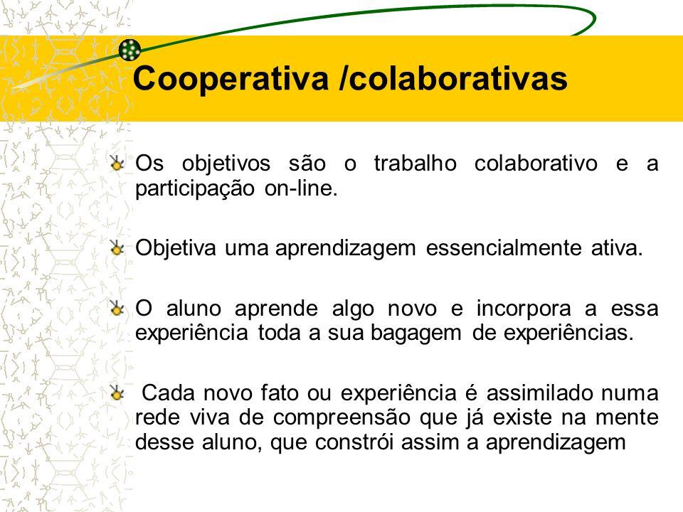 Os objetivos são o trabalho colaborativo e a participação on-line. Objetiva uma aprendizagem essencialmente ativa. O aluno aprende algo novo e incorpo