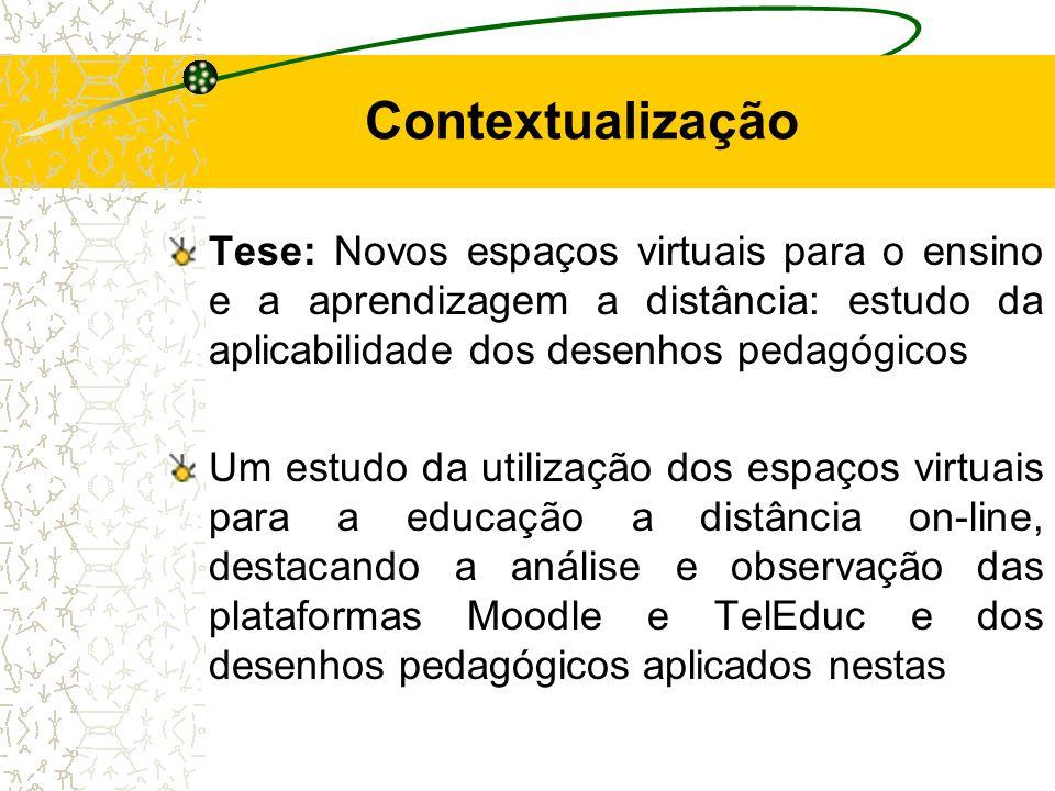 Contextualização Tese: Novos espaços virtuais para o ensino e a aprendizagem a distância: estudo da aplicabilidade dos desenhos pedagógicos Um estudo