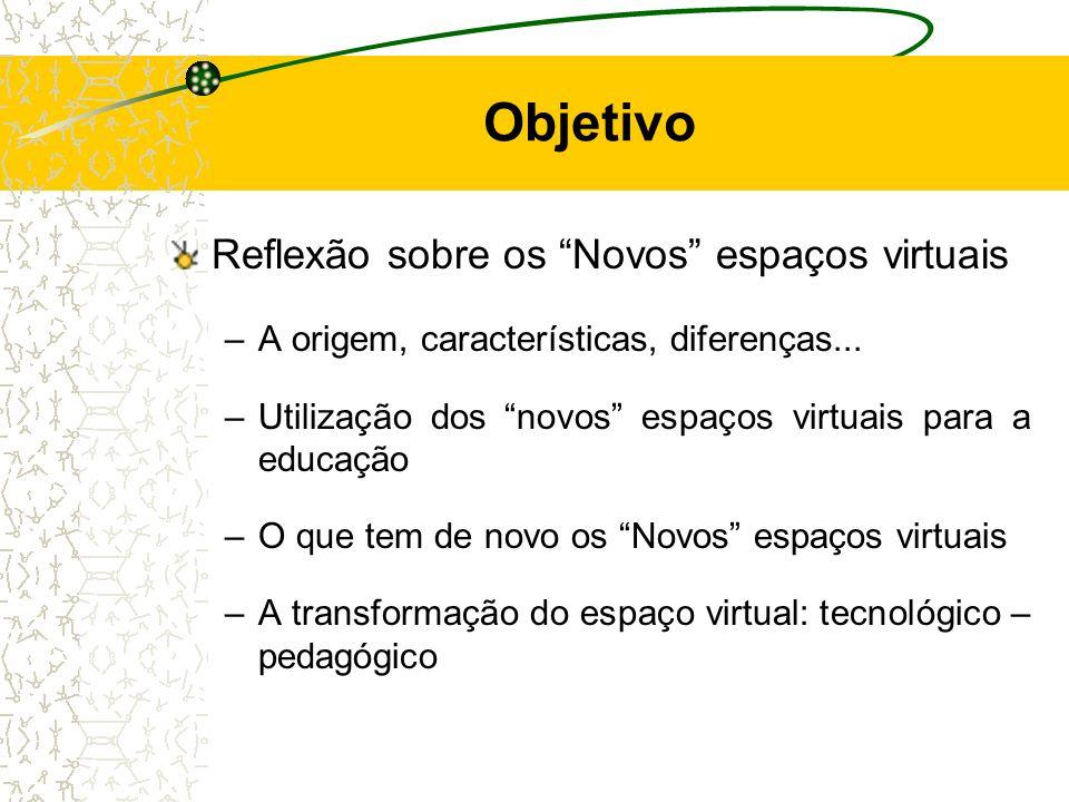 Objetivo Reflexão sobre os Novos espaços virtuais –A origem, características, diferenças... –Utilização dos novos espaços virtuais para a educação –O