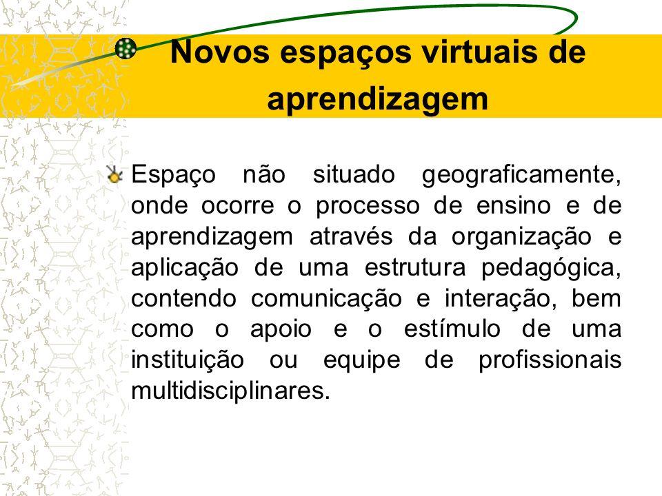 Novos espaços virtuais de aprendizagem Espaço não situado geograficamente, onde ocorre o processo de ensino e de aprendizagem através da organização e