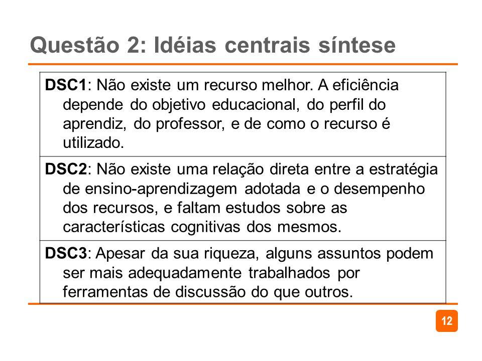 12 Questão 2: Idéias centrais síntese DSC1: Não existe um recurso melhor. A eficiência depende do objetivo educacional, do perfil do aprendiz, do prof