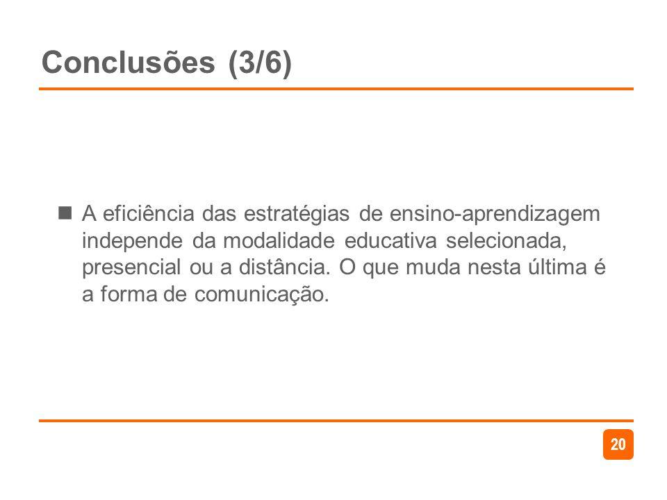 20 Conclusões (3/6) A eficiência das estratégias de ensino-aprendizagem independe da modalidade educativa selecionada, presencial ou a distância. O qu