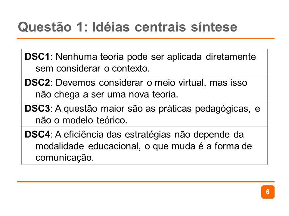 6 Questão 1: Idéias centrais síntese DSC1: Nenhuma teoria pode ser aplicada diretamente sem considerar o contexto. DSC2: Devemos considerar o meio vir
