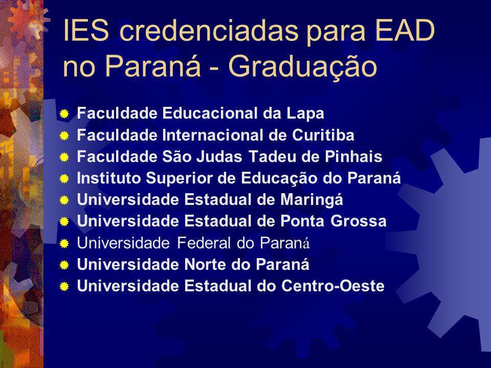 IES credenciadas para EAD no Paraná - Graduação Faculdade Educacional da Lapa Faculdade Internacional de Curitiba Faculdade São Judas Tadeu de Pinhais