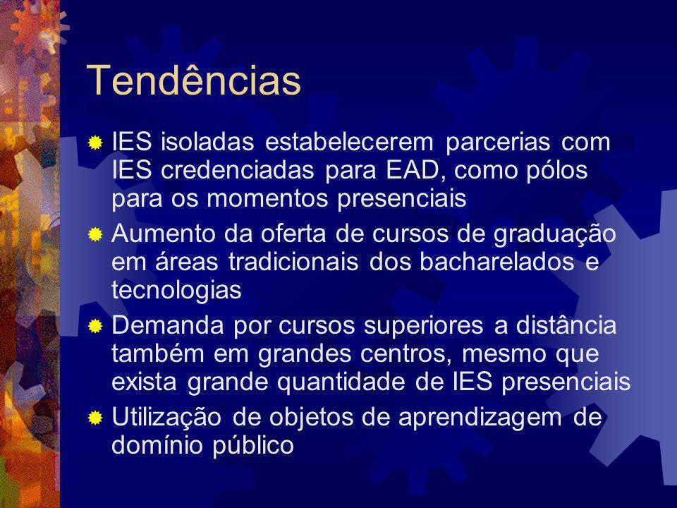 Tendências IES isoladas estabelecerem parcerias com IES credenciadas para EAD, como pólos para os momentos presenciais Aumento da oferta de cursos de