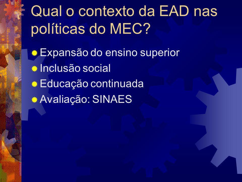 Qual o contexto da EAD nas políticas do MEC? Expansão do ensino superior Inclusão social Educação continuada Avaliação: SINAES