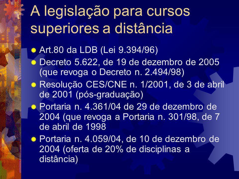 A legislação para cursos superiores a distância Art.80 da LDB (Lei 9.394/96) Decreto 5.622, de 19 de dezembro de 2005 (que revoga o Decreto n. 2.494/9