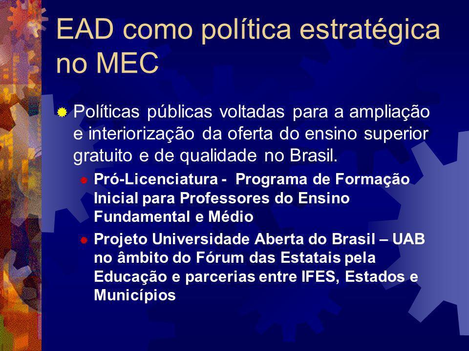EAD como política estratégica no MEC Políticas públicas voltadas para a ampliação e interiorização da oferta do ensino superior gratuito e de qualidad