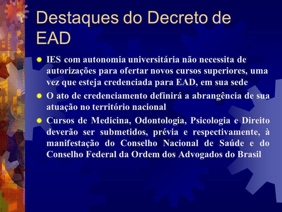IES com autonomia universitária não necessita de autorizações para ofertar novos cursos superiores, uma vez que esteja credenciada para EAD, em sua se