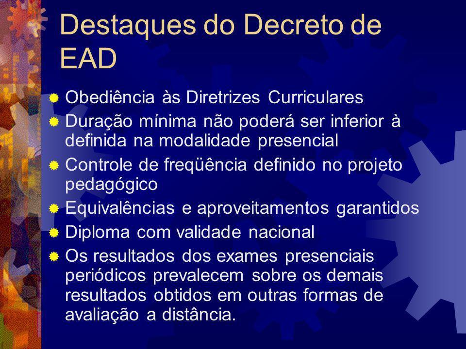 Obediência às Diretrizes Curriculares Duração mínima não poderá ser inferior à definida na modalidade presencial Controle de freqüência definido no pr