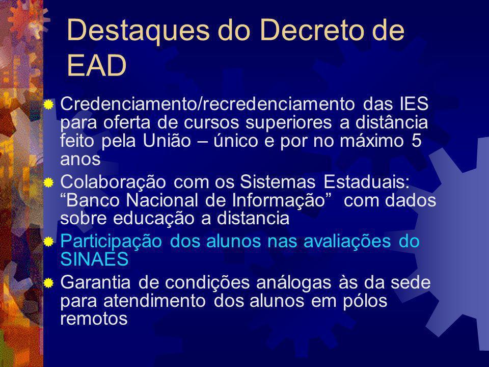 Destaques do Decreto de EAD Credenciamento/recredenciamento das IES para oferta de cursos superiores a distância feito pela União – único e por no máx