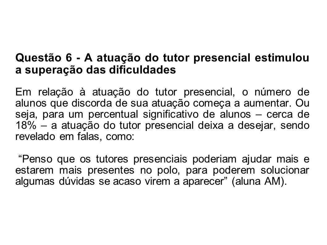 Questão 6 - A atuação do tutor presencial estimulou a superação das dificuldades Em relação à atuação do tutor presencial, o número de alunos que disc