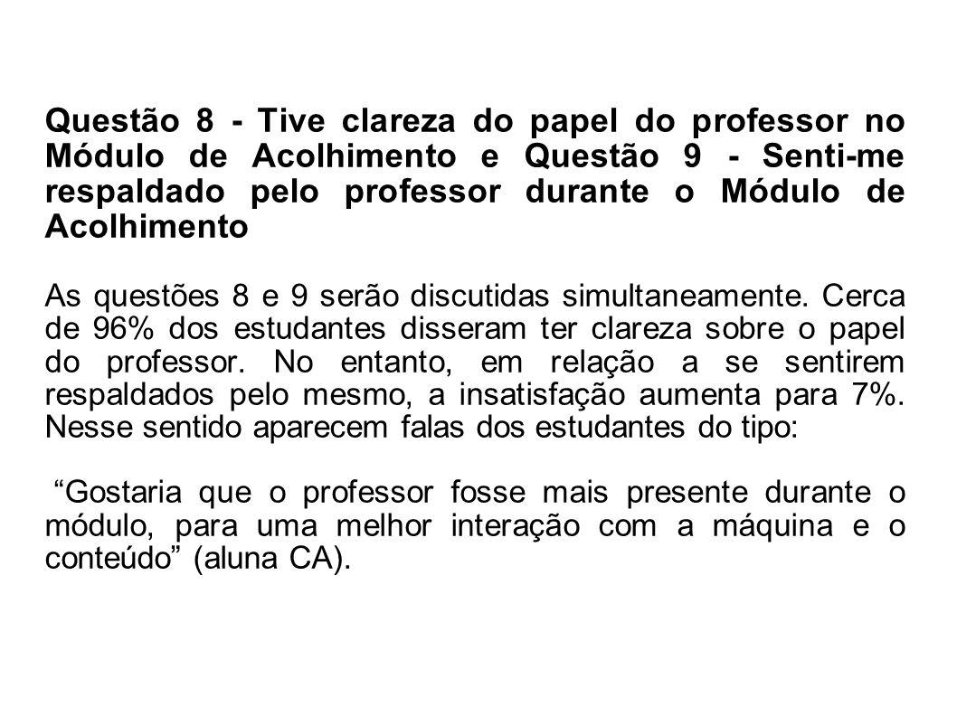 Questão 8 - Tive clareza do papel do professor no Módulo de Acolhimento e Questão 9 - Senti-me respaldado pelo professor durante o Módulo de Acolhimen