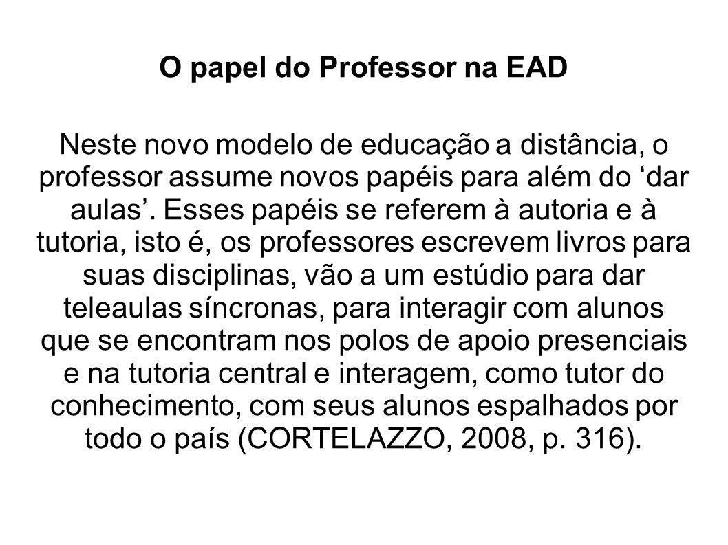 O papel do Professor na EAD Neste novo modelo de educação a distância, o professor assume novos papéis para além do dar aulas. Esses papéis se referem