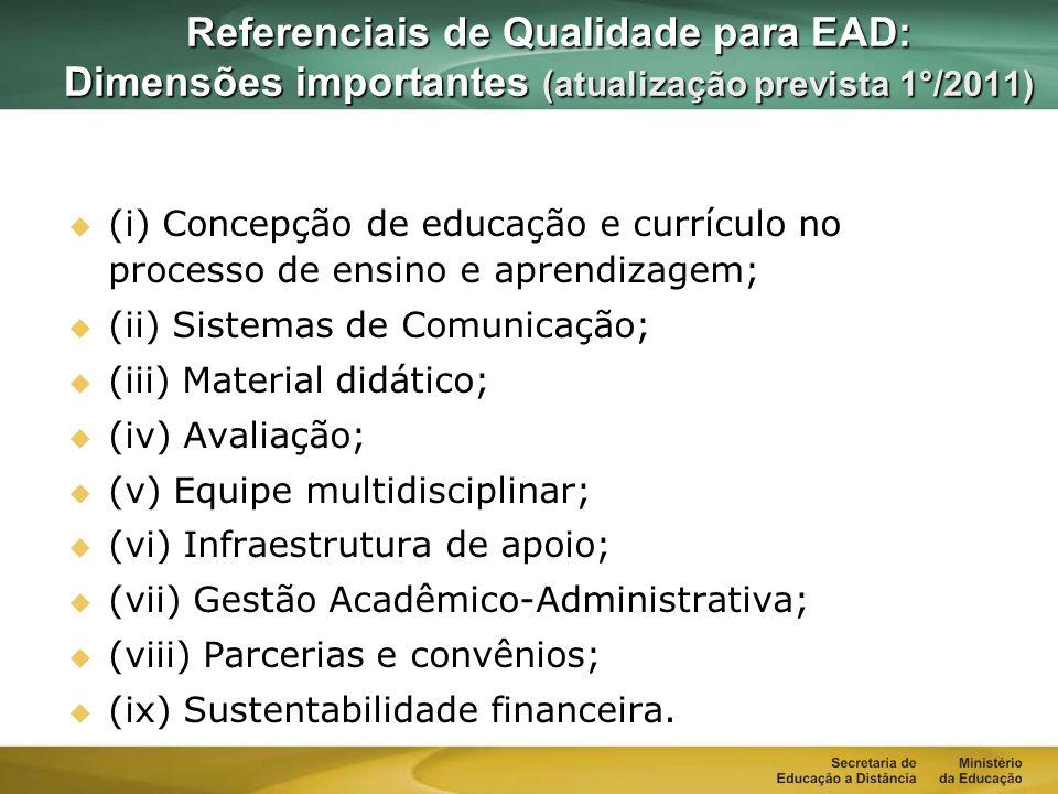 Referenciais de Qualidade para EAD: Dimensões importantes (atualização prevista 1°/2011) (i) Concepção de educação e currículo no processo de ensino e aprendizagem; (i) Concepção de educação e currículo no processo de ensino e aprendizagem; (ii) Sistemas de Comunicação; (ii) Sistemas de Comunicação; (iii) Material didático; (iii) Material didático; (iv) Avaliação; (iv) Avaliação; (v) Equipe multidisciplinar; (v) Equipe multidisciplinar; (vi) Infraestrutura de apoio; (vi) Infraestrutura de apoio; (vii) Gestão Acadêmico-Administrativa; (vii) Gestão Acadêmico-Administrativa; (viii) Parcerias e convênios; (viii) Parcerias e convênios; (ix) Sustentabilidade financeira.