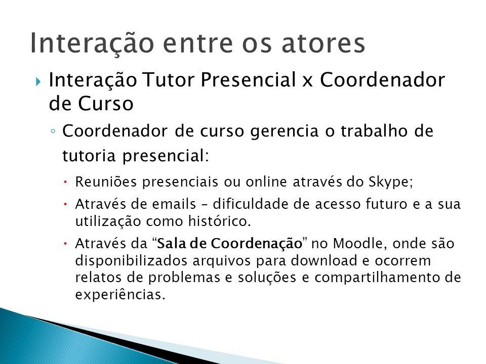 Interação Tutor Presencial x Coordenador de Curso Coordenador de curso gerencia o trabalho de tutoria presencial: Reuniões presenciais ou online atrav