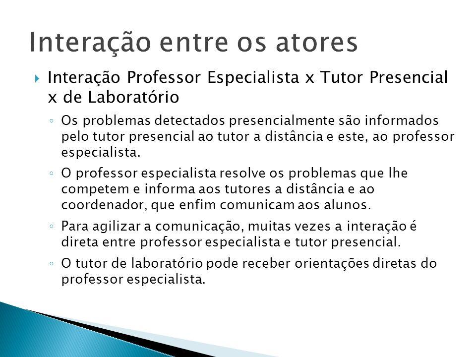 Interação Professor Especialista x Tutor Presencial x de Laboratório Os problemas detectados presencialmente são informados pelo tutor presencial ao t