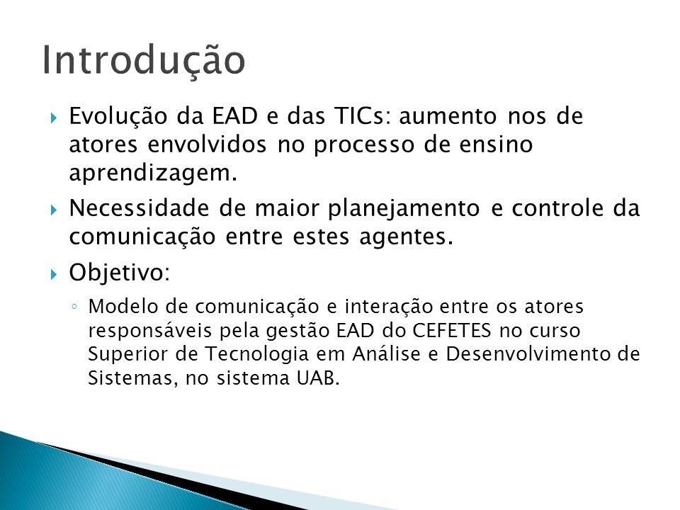 2004: início da EAD no CEFETES; 2005: Edital 1/2005 - UAB - Curso Superior de Tecnologia em Análise e Desenvolvimento de Sistemas (CSTADS) carga horária: 2.540h duração de 3 anos (6 módulos) curso é ofertado na modalidade presencial 2006: Implantação do curso Seleção e capacitação dos envolvidos no processo Criação do Centro de Educação a Distância do CEFETES – CEAD.