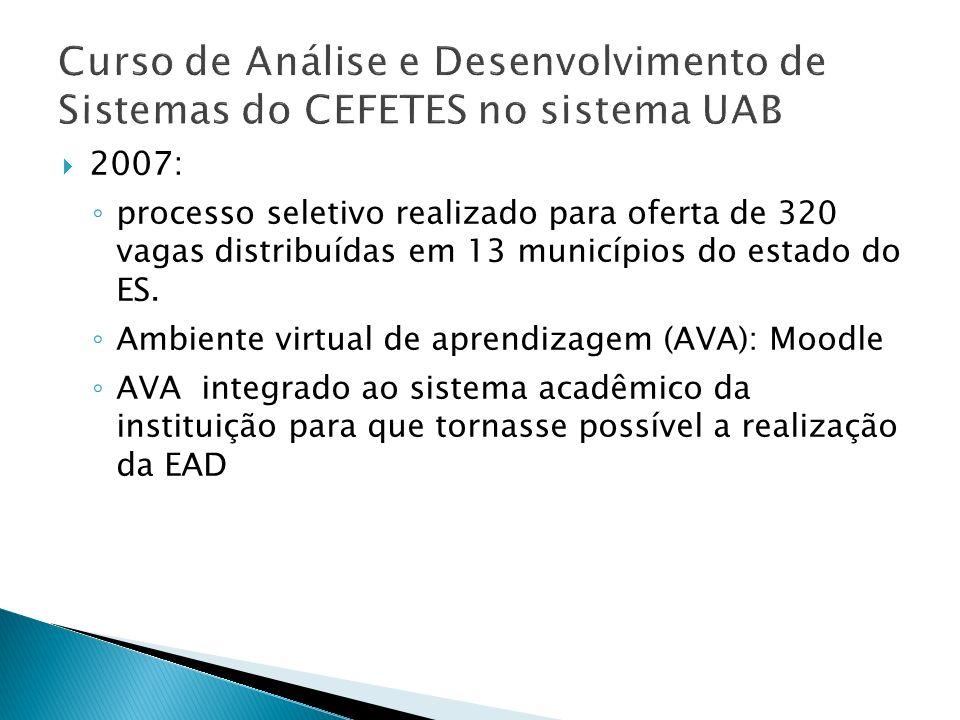 2007: processo seletivo realizado para oferta de 320 vagas distribuídas em 13 municípios do estado do ES. Ambiente virtual de aprendizagem (AVA): Mood
