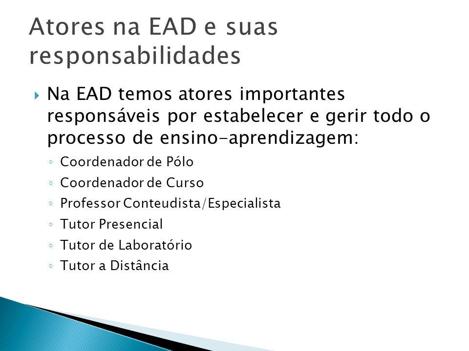 Na EAD temos atores importantes responsáveis por estabelecer e gerir todo o processo de ensino-aprendizagem: Coordenador de Pólo Coordenador de Curso